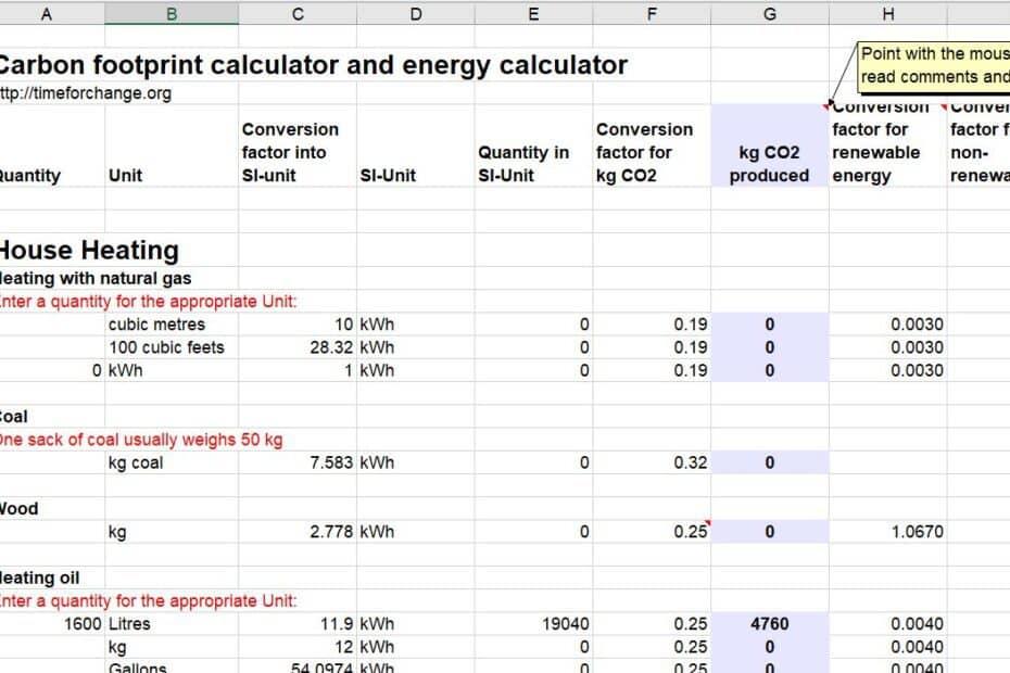 CO2 berechnen CO2-Fussabdruck